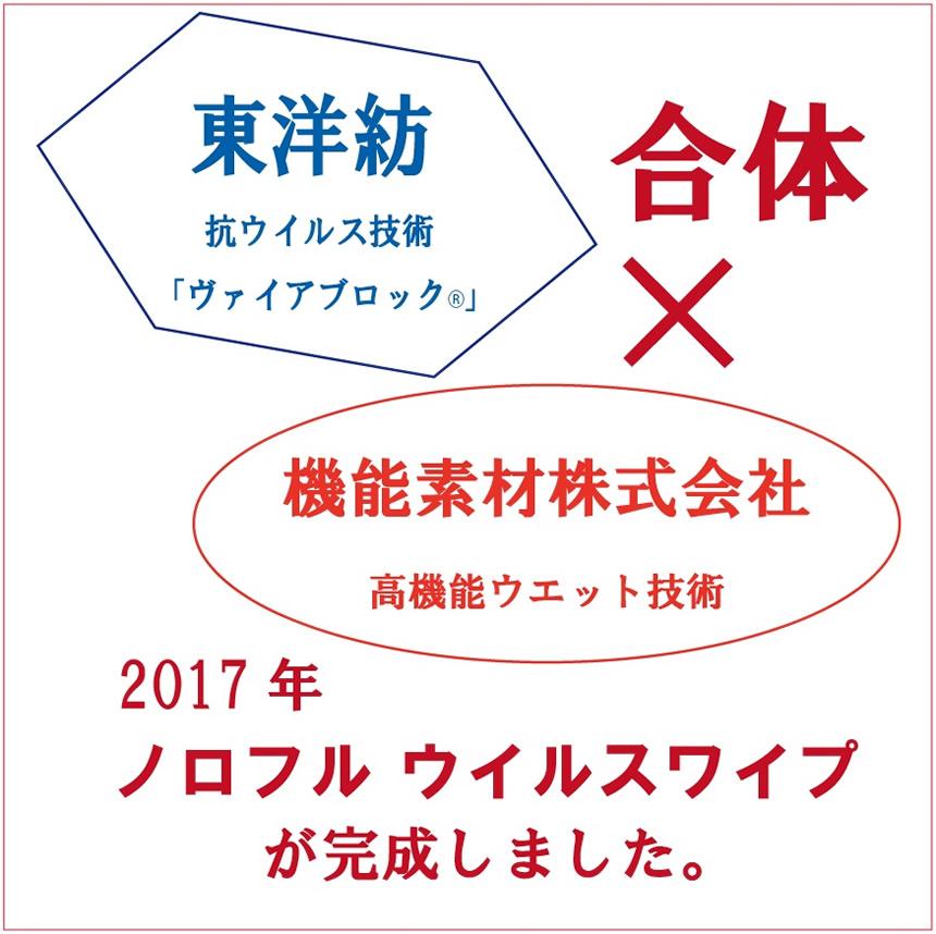 東洋紡×機能素材株式会社 2017年ノロフル ウイルスワイプが完成しました。