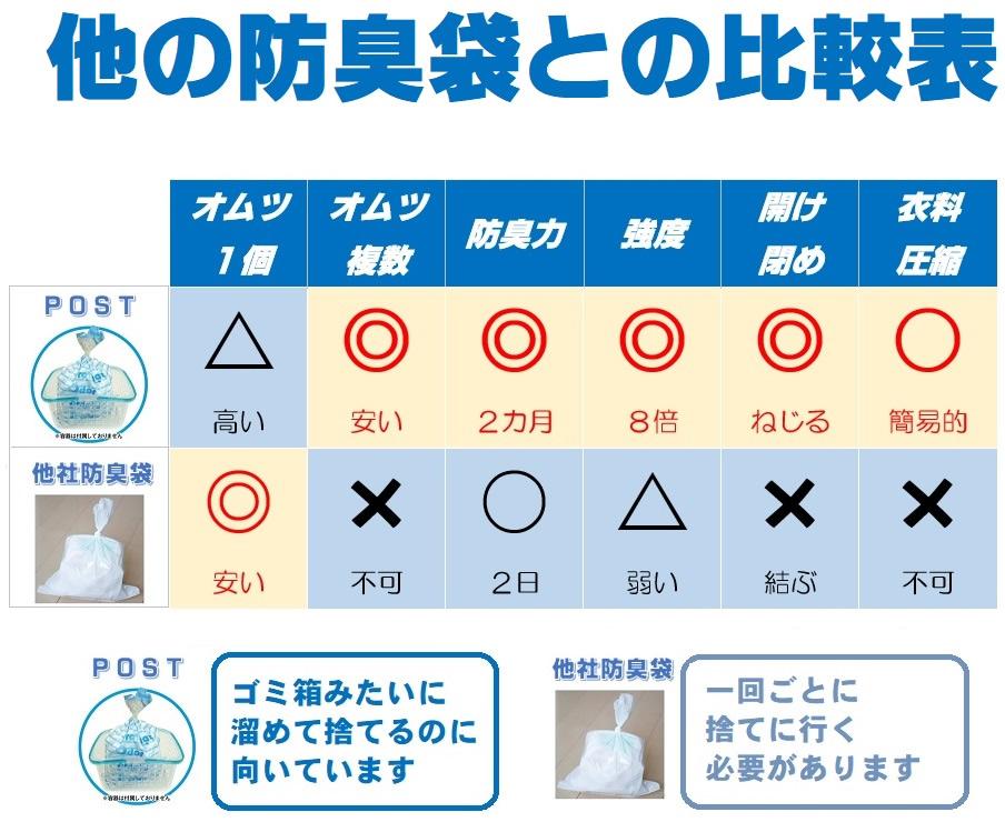 他の防臭袋との比較表