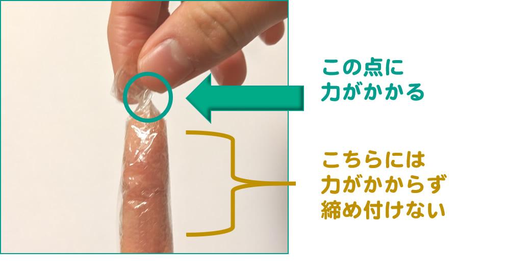 図:指を締め付けない