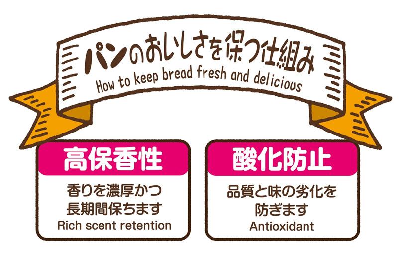 パンのおいしさを保つ仕組み(高保香性:香りを濃厚かつ長期間保ちます、酸化防止:品質とアジの劣化を防ぎます)
